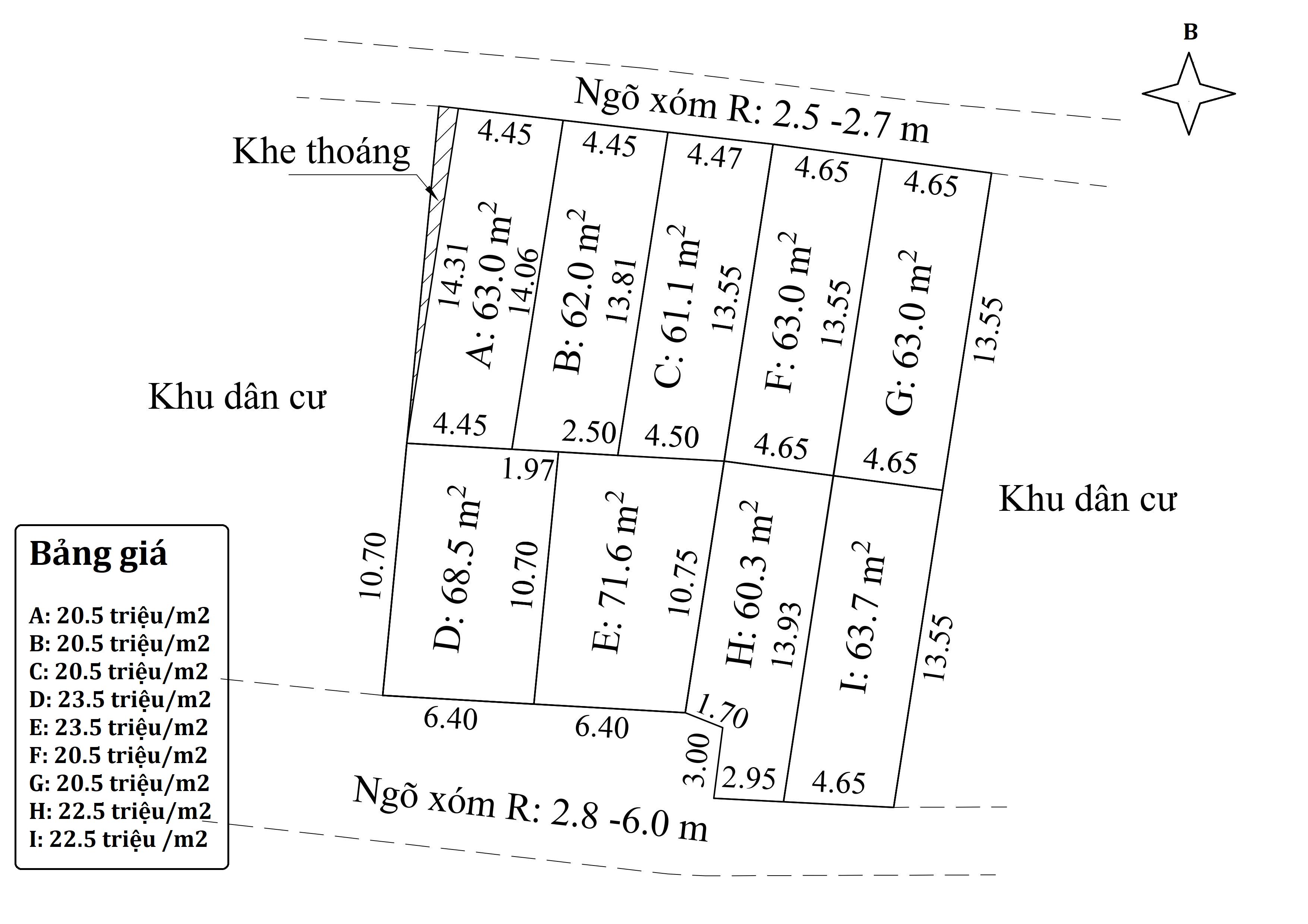 giá bán đất phân Dương Quan